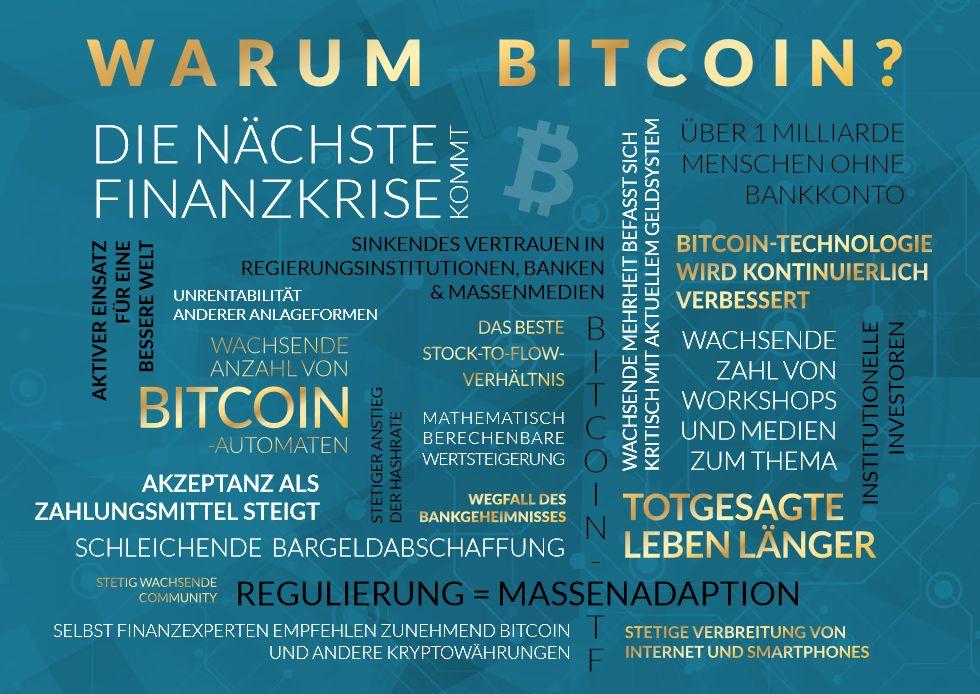 Lesprobe - Bitcoin-Kalender
